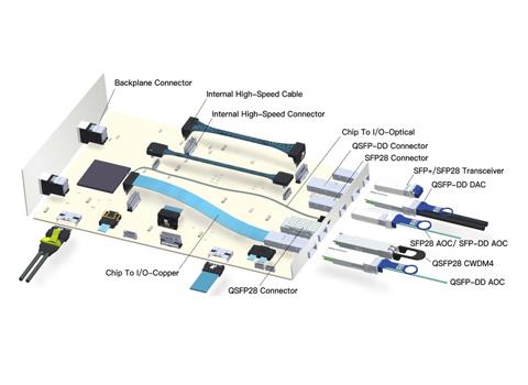 Shenzhen Lianrui Electronics CO ,LTD(LR-LINK),nic card,network