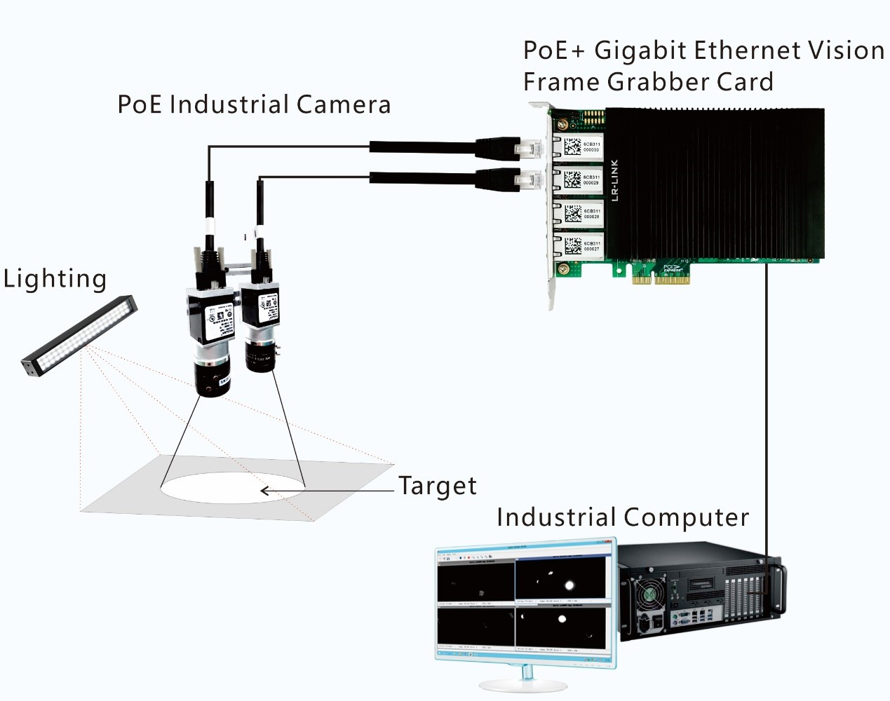 Scheme of Machine Vision Quality Inspection System for SMT