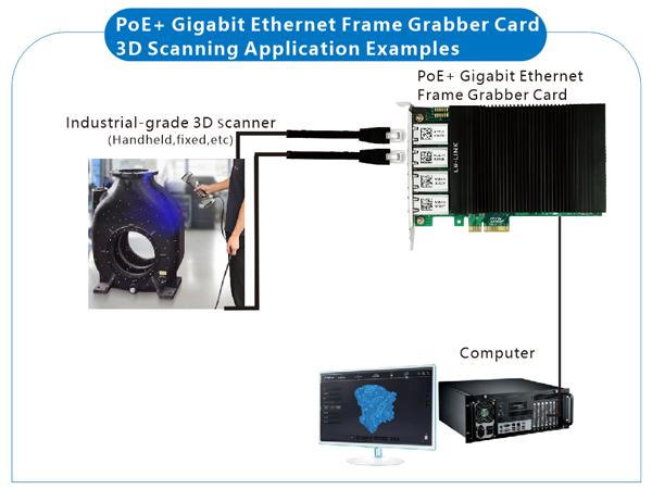 LR-Link Network Card Application - 3D Laser Scanning and Detection
